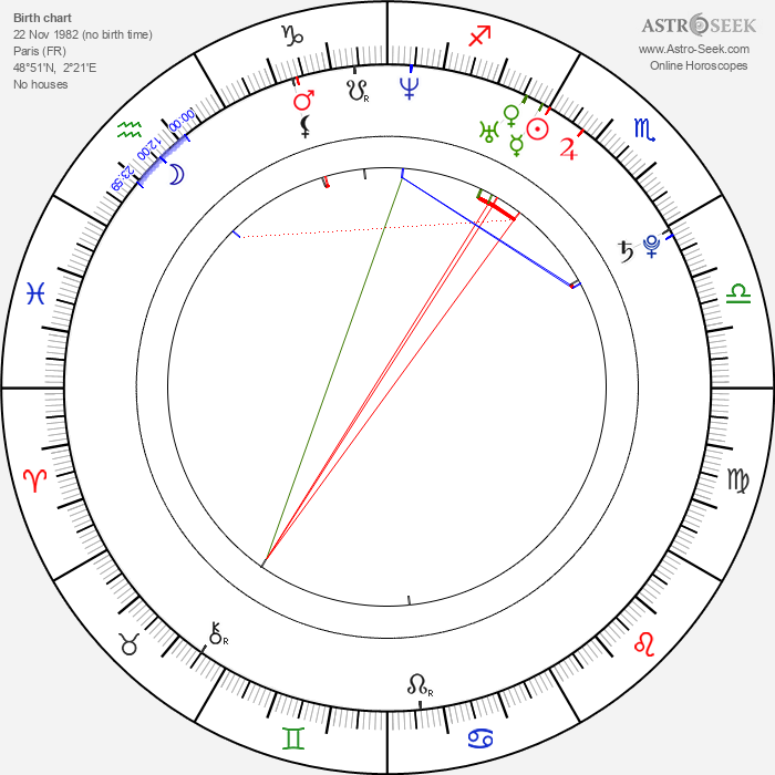 Isild Le Besco - Astrology Natal Birth Chart