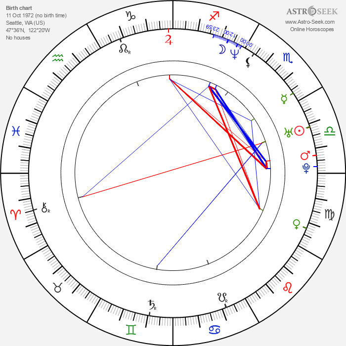 Isis Gee - Astrology Natal Birth Chart