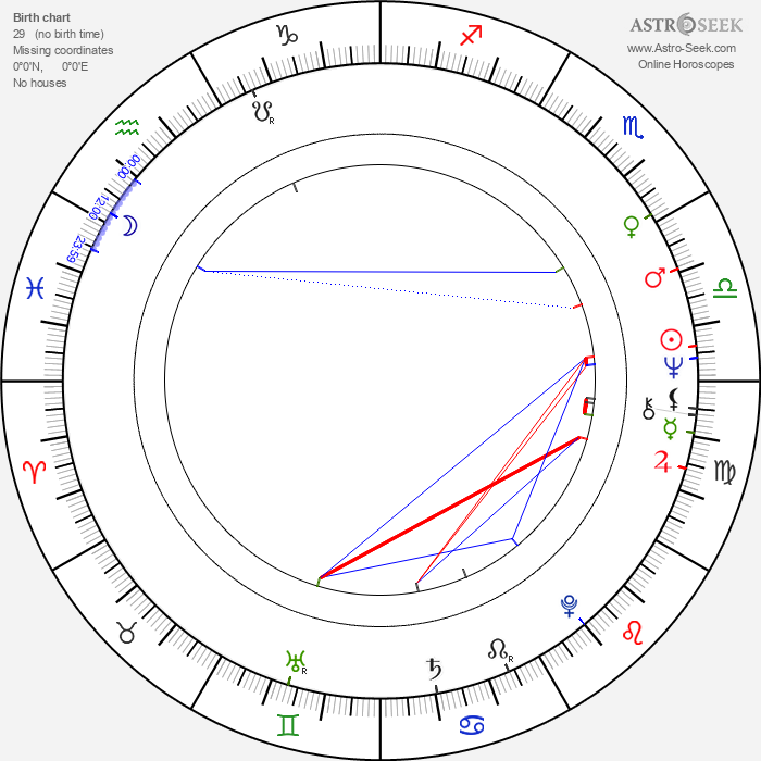 Isla Blair - Astrology Natal Birth Chart