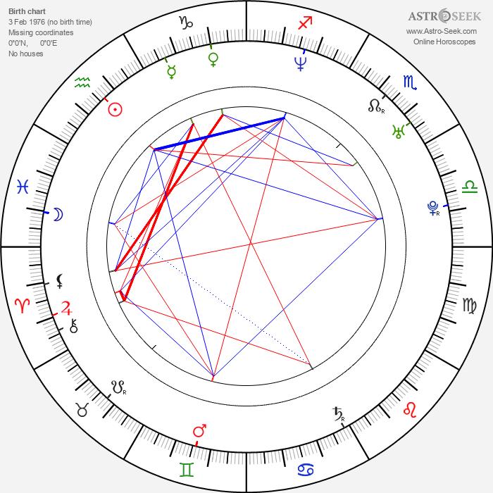 Isla Fisher - Astrology Natal Birth Chart