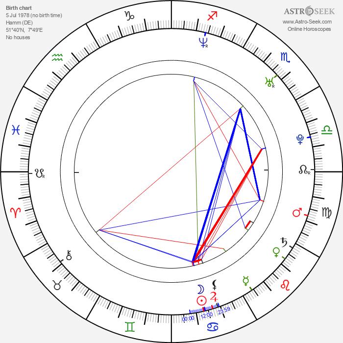 İsmail YK - Astrology Natal Birth Chart