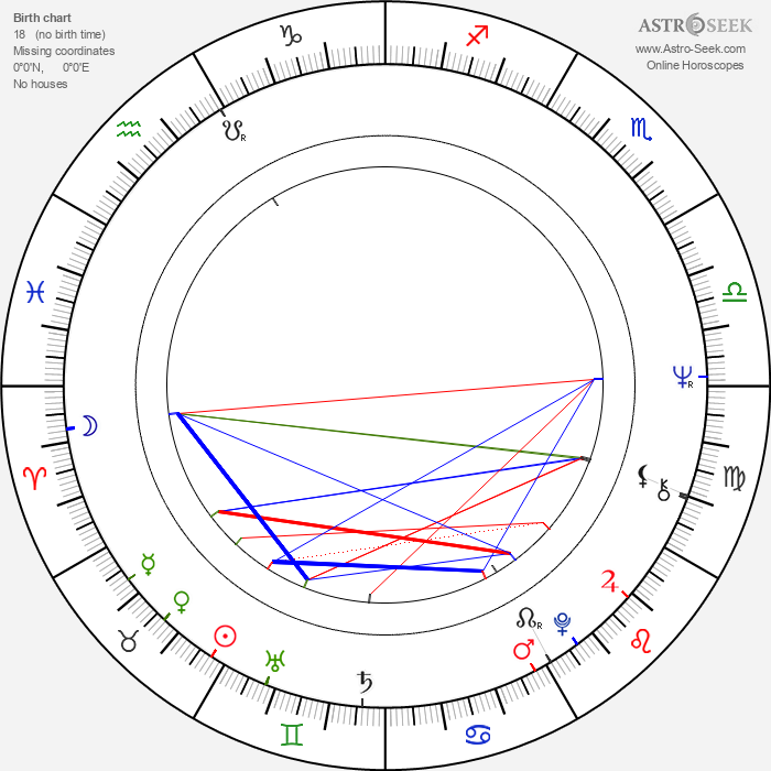 Ismo Sajakorpi - Astrology Natal Birth Chart