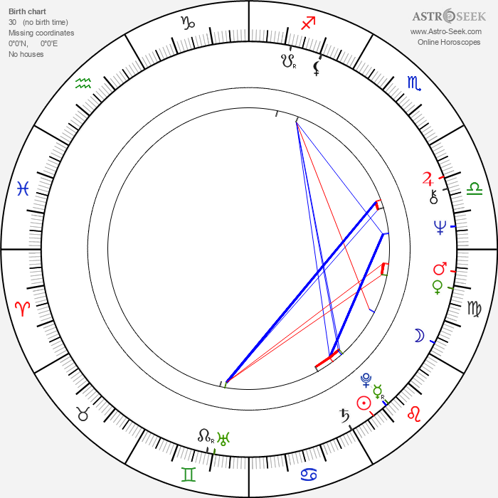 Ismo Vehkakoski - Astrology Natal Birth Chart
