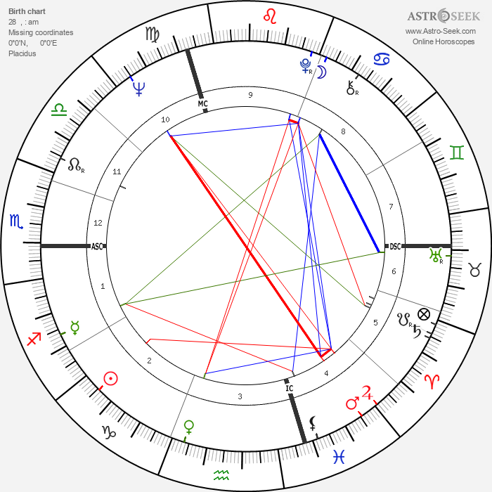 Iso Karrer - Astrology Natal Birth Chart