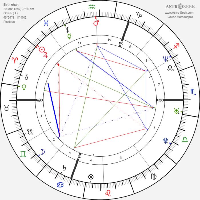 Isolde Kostner - Astrology Natal Birth Chart