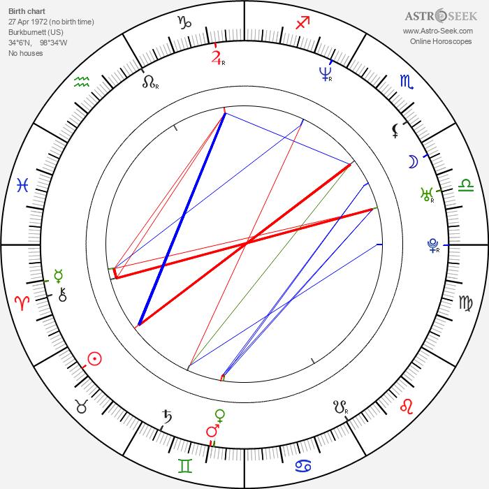 Israel Luna - Astrology Natal Birth Chart