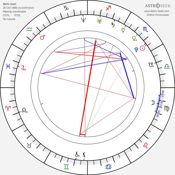 Italia Ricci - Astrology Natal Birth Chart