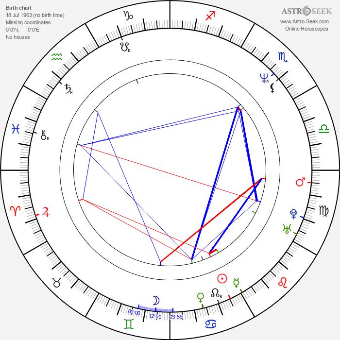 Itsuji Itao - Astrology Natal Birth Chart