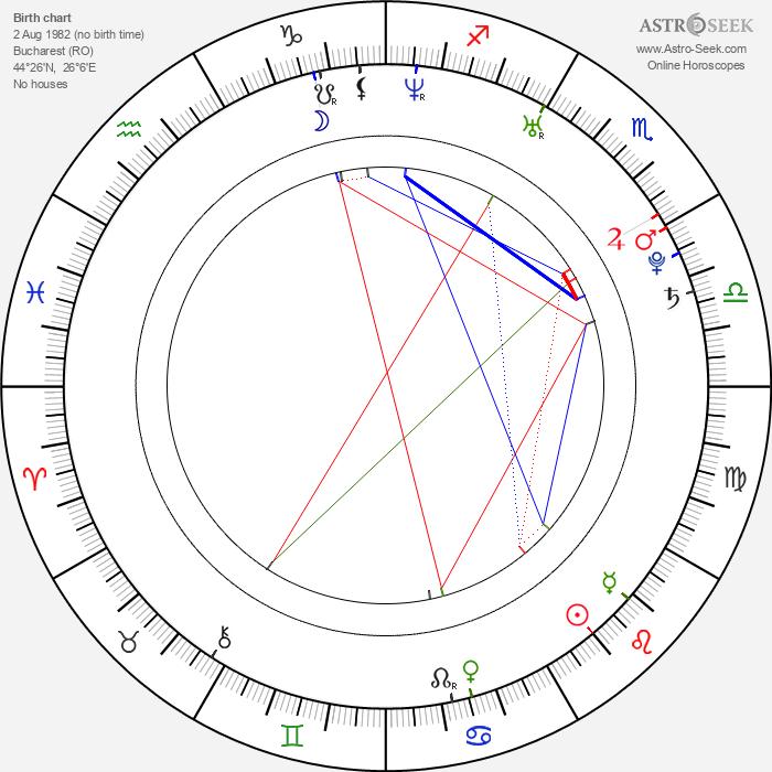 Iulia Rugina - Astrology Natal Birth Chart