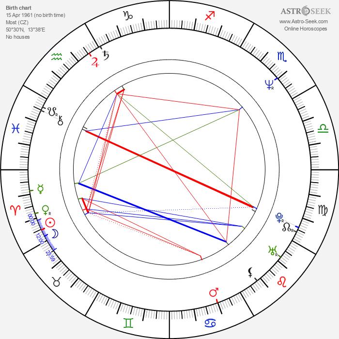 Iva Boušová - Astrology Natal Birth Chart