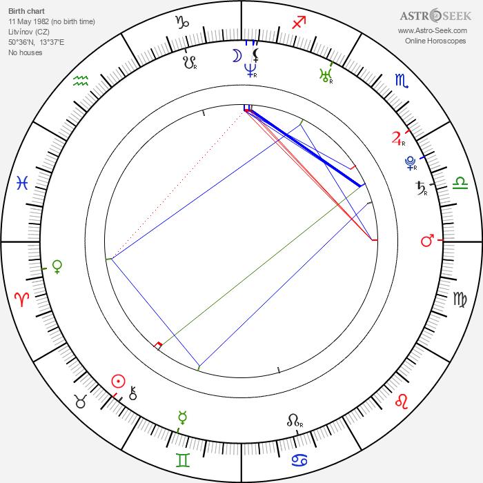 Iva Frühlingová - Astrology Natal Birth Chart