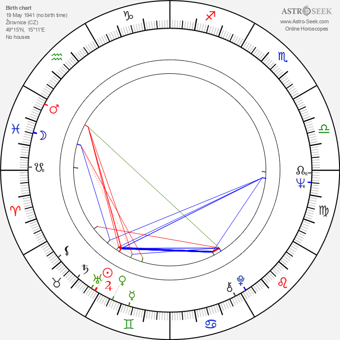 Iva Janžurová - Astrology Natal Birth Chart