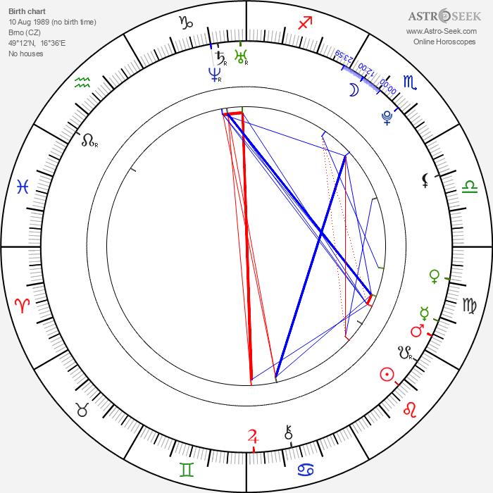 Iva Mendlíková - Astrology Natal Birth Chart