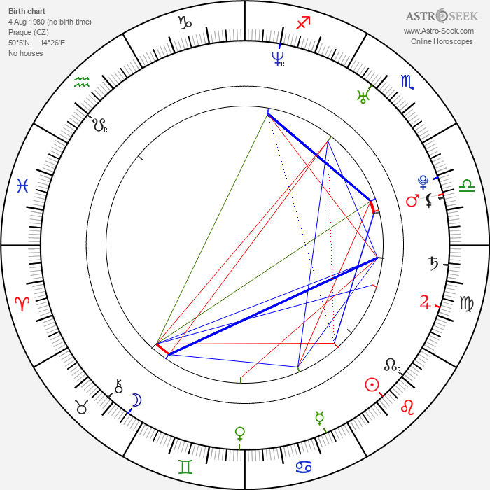 Iva Straková - Astrology Natal Birth Chart