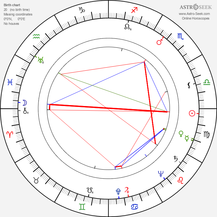 Ivan Aksenchuk - Astrology Natal Birth Chart
