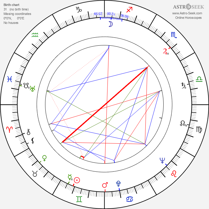 Ivan Davydov - Astrology Natal Birth Chart