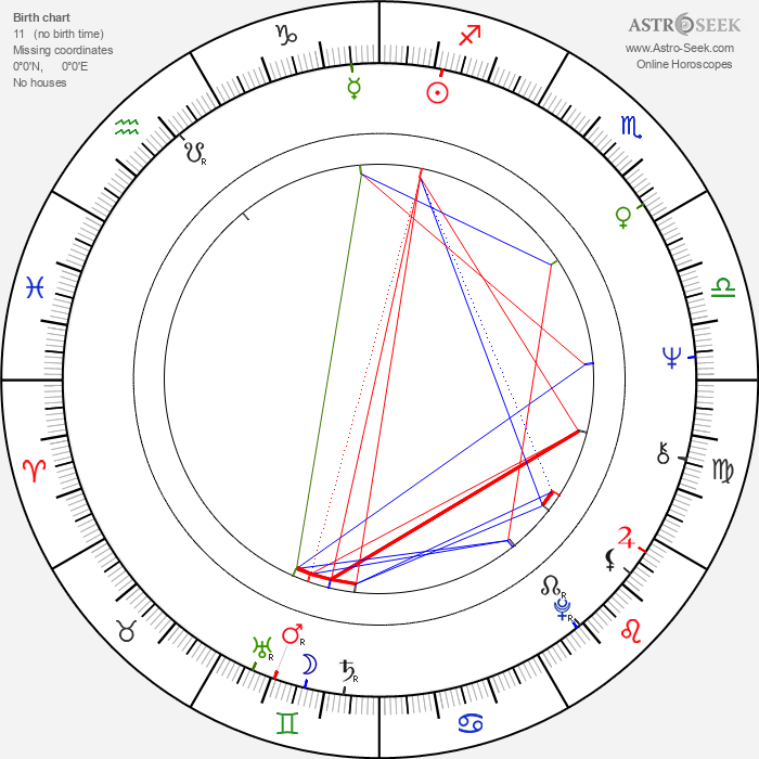 Ivan Douda - Astrology Natal Birth Chart