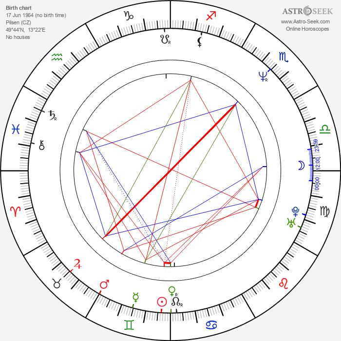 Ivan Franěk - Astrology Natal Birth Chart