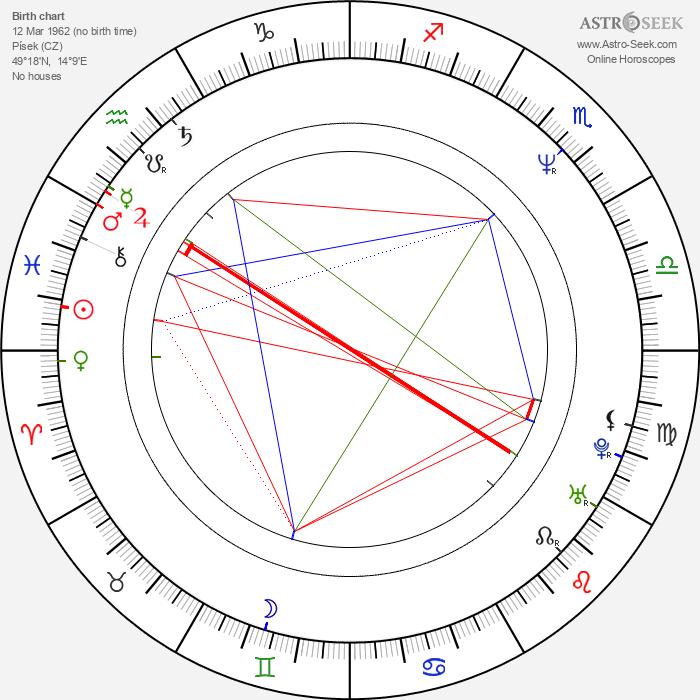 Ivan Jiřík - Astrology Natal Birth Chart