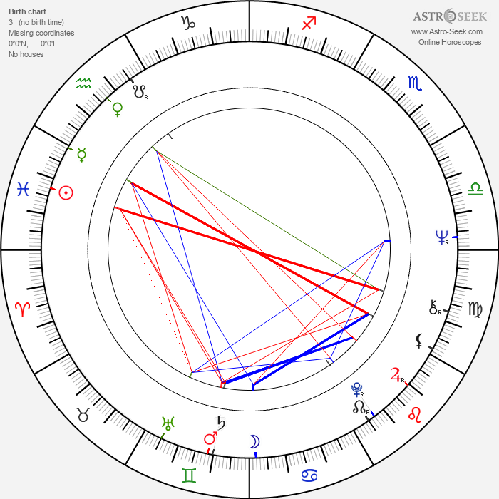 Ivan Krob - Astrology Natal Birth Chart