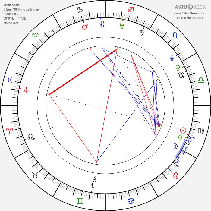 Ivan Lupták - Astrology Natal Birth Chart