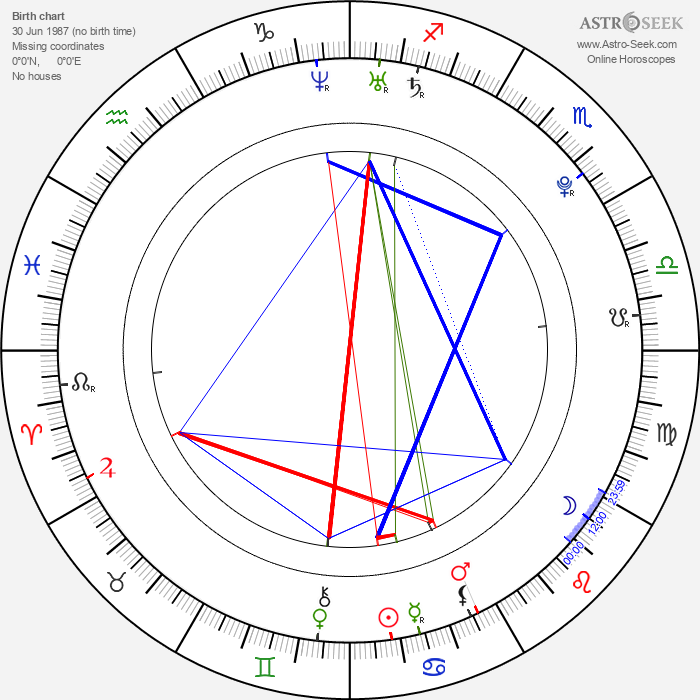 Ivan Makarevich - Astrology Natal Birth Chart