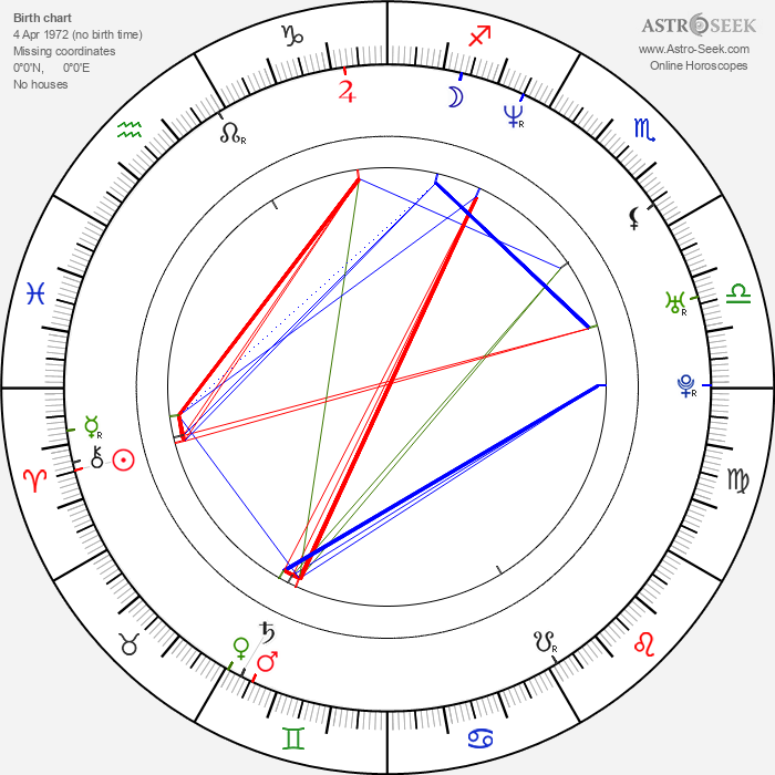 Ivan Martinka - Astrology Natal Birth Chart