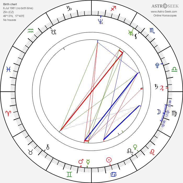 Ivan Rachůnek - Astrology Natal Birth Chart