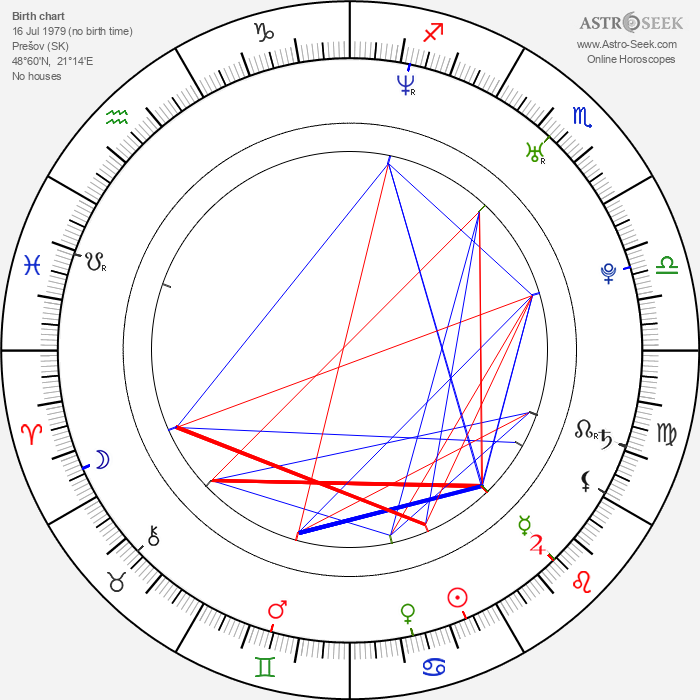 Ivan Tásler - Astrology Natal Birth Chart