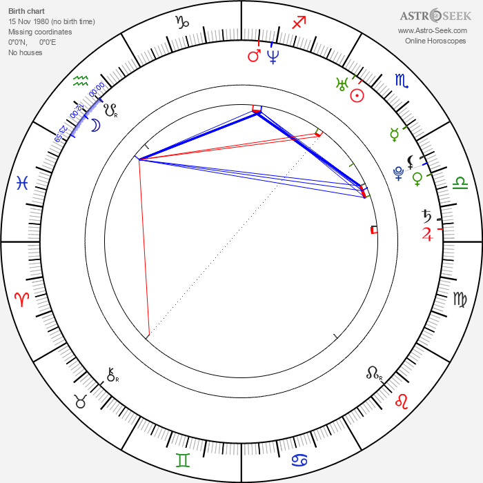 Ivan Timko - Astrology Natal Birth Chart