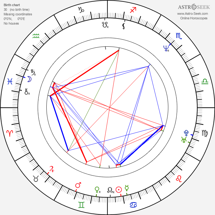 Ivan Trojan - Astrology Natal Birth Chart