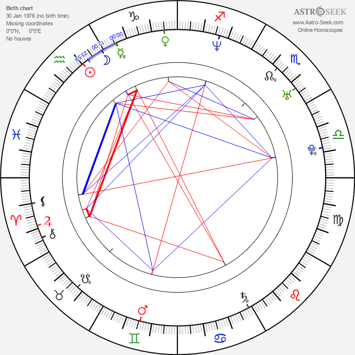 Ivan Vladimirov - Astrology Natal Birth Chart