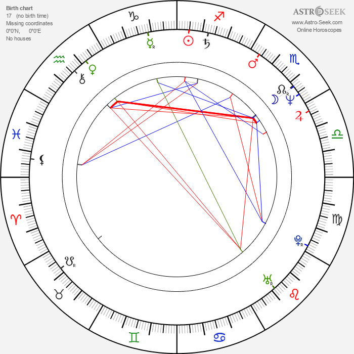 Ivan Vojtek - Astrology Natal Birth Chart