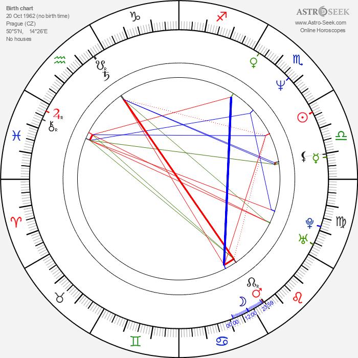 Ivan Vorlíček - Astrology Natal Birth Chart