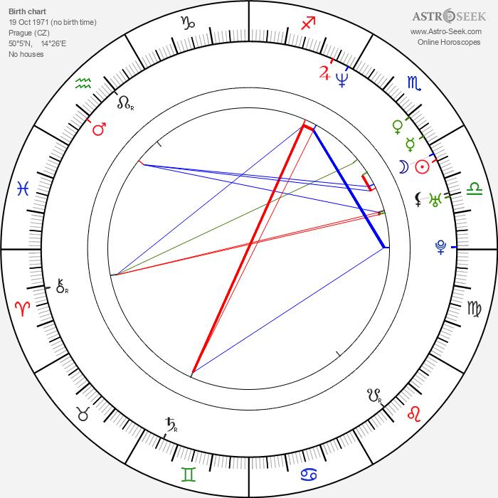 Ivan Zachariáš - Astrology Natal Birth Chart
