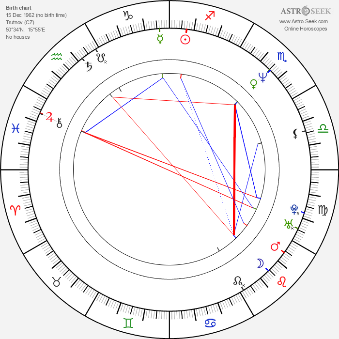 Ivana Brožová - Astrology Natal Birth Chart