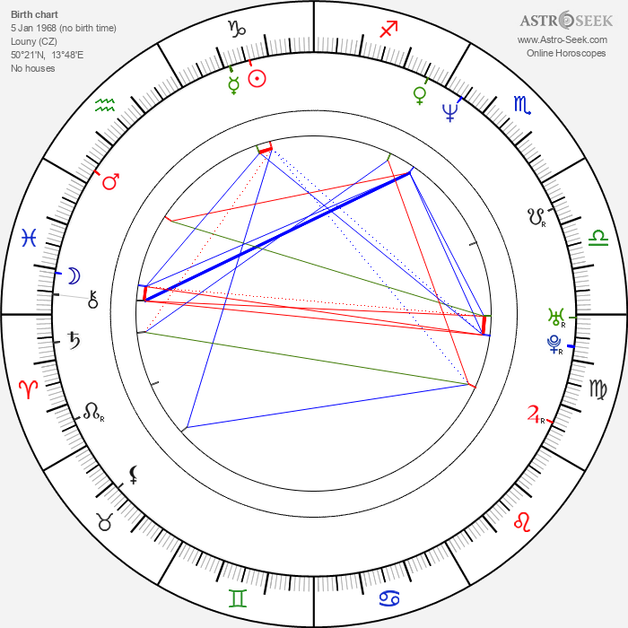 Ivana Buková - Astrology Natal Birth Chart