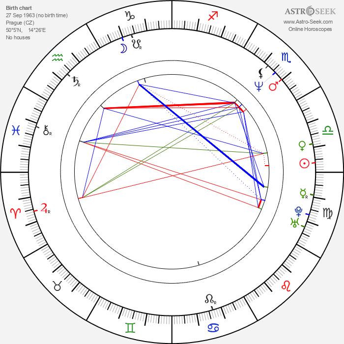 Ivana Chýlková - Astrology Natal Birth Chart