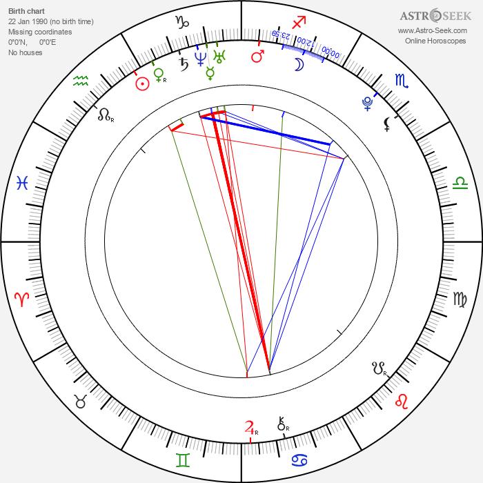 Ivana Honzová - Astrology Natal Birth Chart
