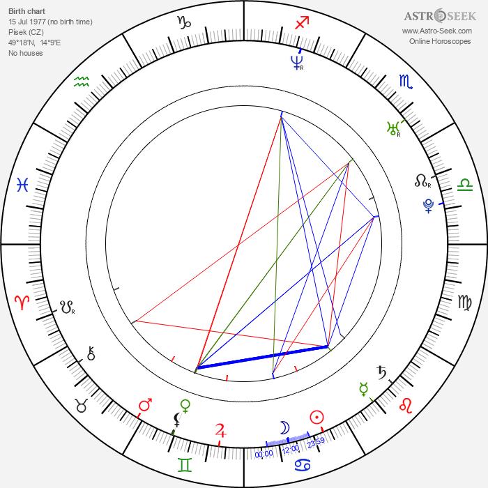 Ivana Jirešová - Astrology Natal Birth Chart
