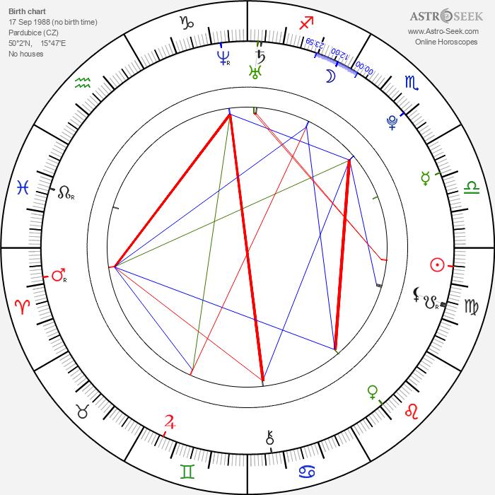 Ivana Korolová - Astrology Natal Birth Chart