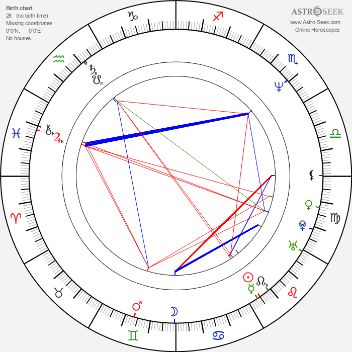 Ivana Plíhalová - Astrology Natal Birth Chart