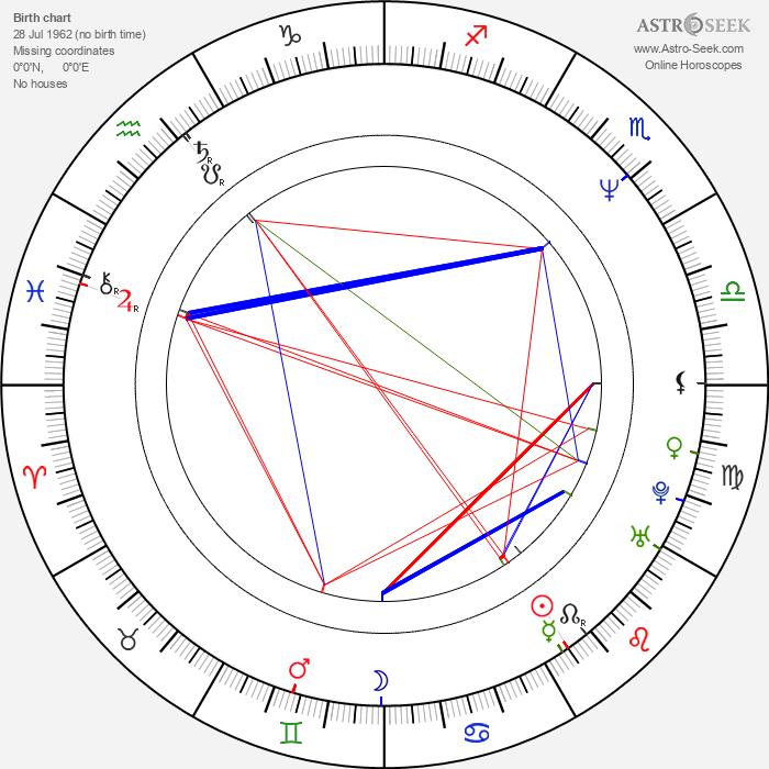 Ivana Plíhalová - Astrology Natal Birth Chart
