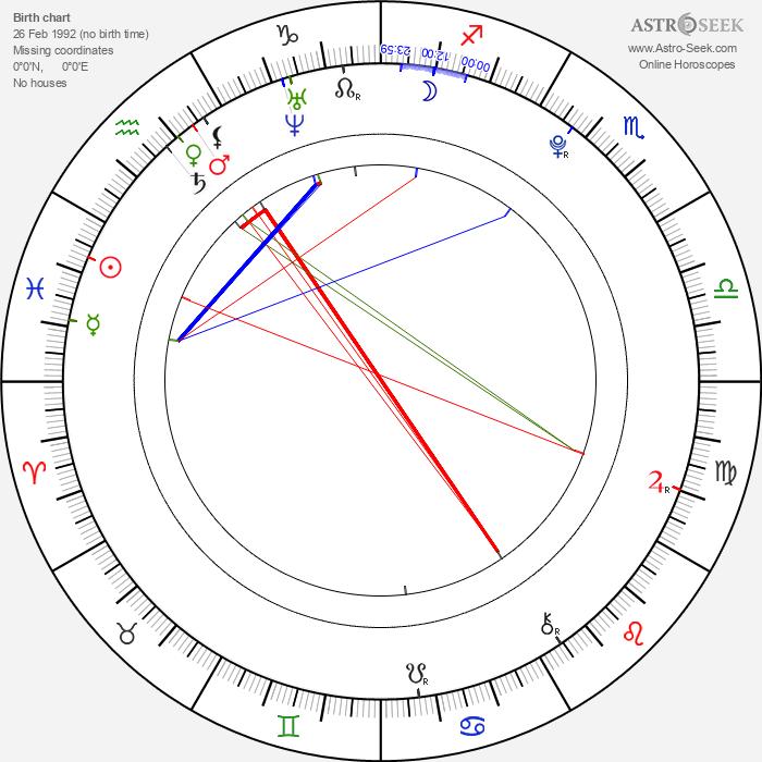 Ivana Sugar - Astrology Natal Birth Chart