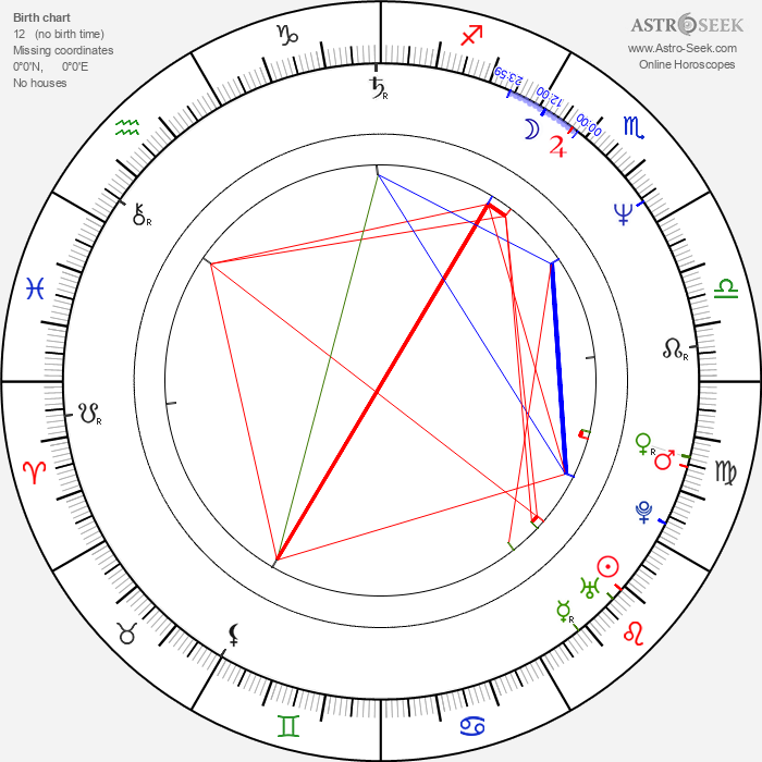 Ivana Velichová - Astrology Natal Birth Chart