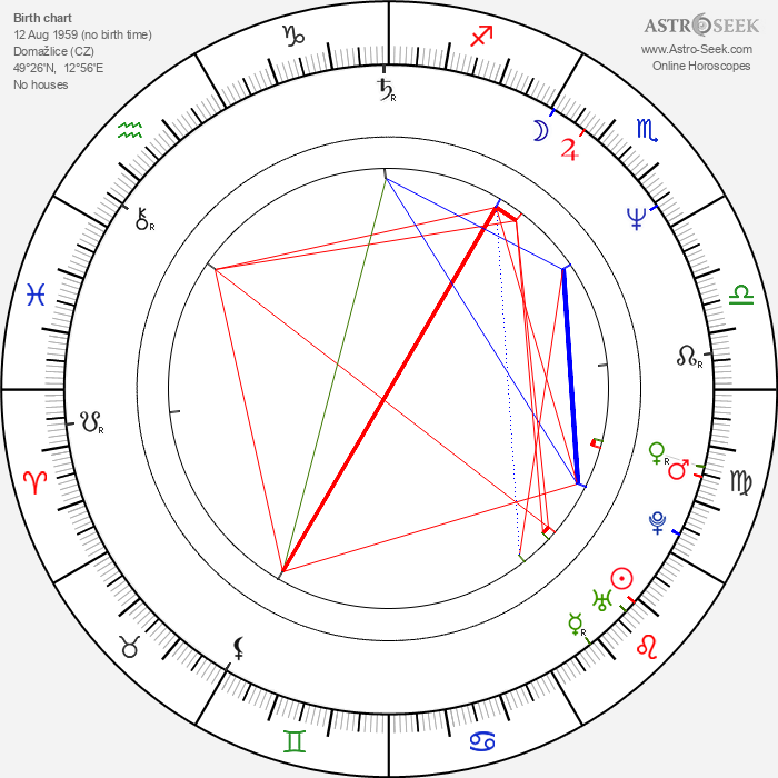 Ivana Velichová - Astrology Natal Birth Chart