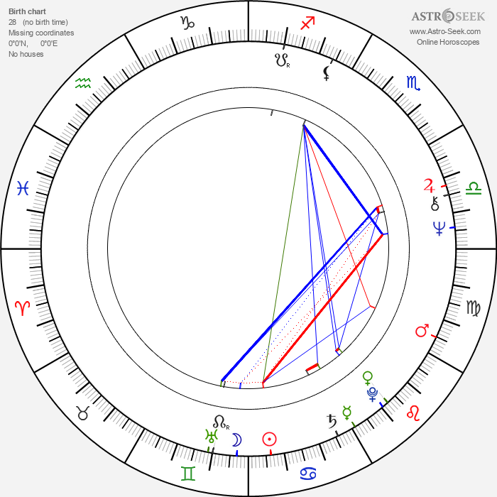 Ivanka Grybcheva - Astrology Natal Birth Chart