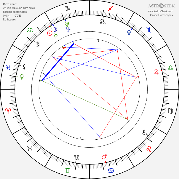 Ivanna Bagová - Astrology Natal Birth Chart