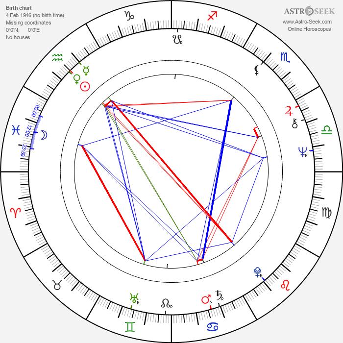 Ivano Marescotti - Astrology Natal Birth Chart