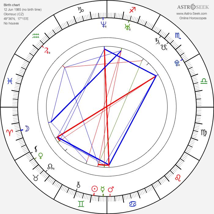 Iveta Abzacová - Astrology Natal Birth Chart